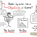 Stephen Jay Gould: Objectivity in Science