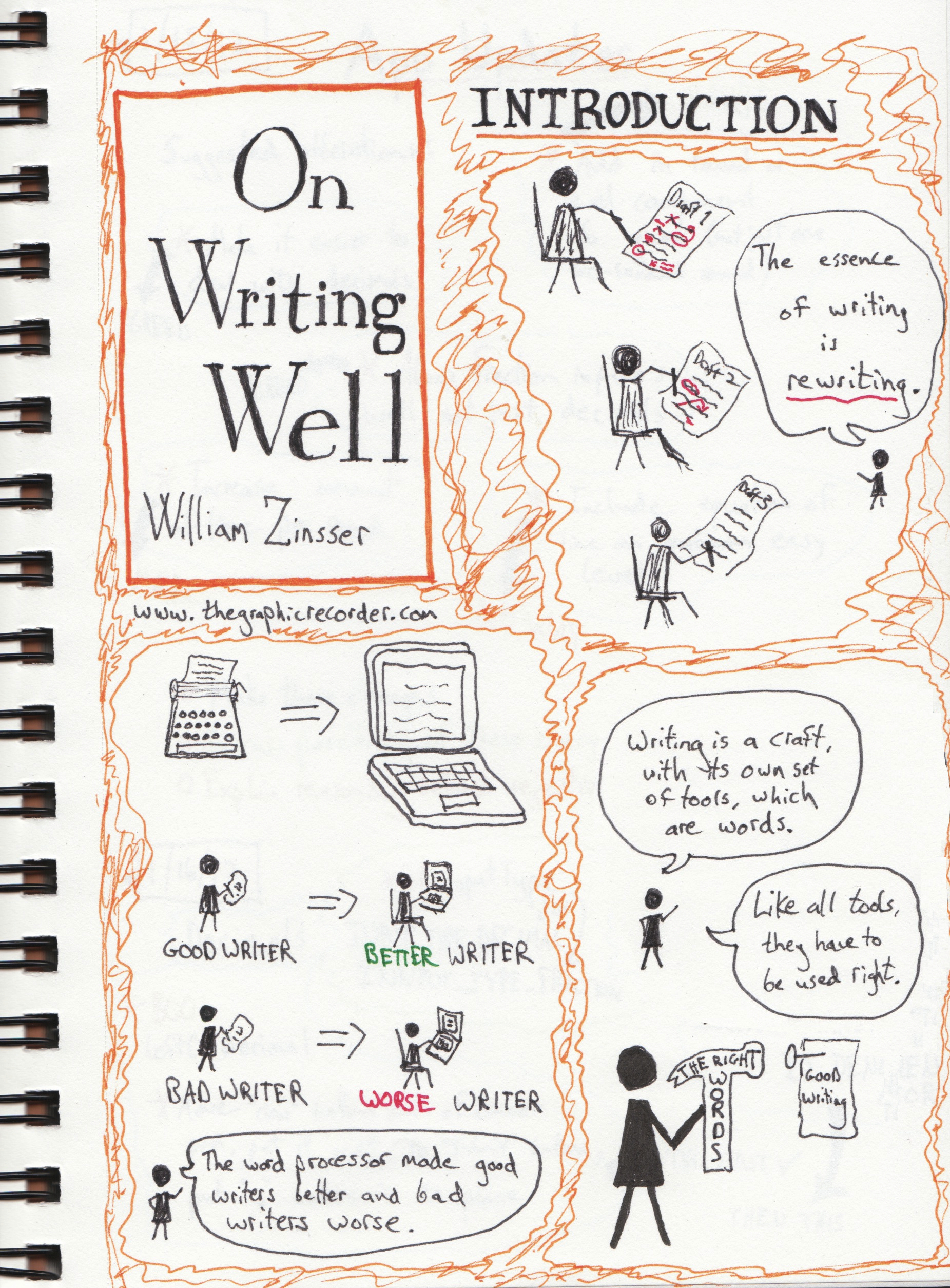 The graphic recorder sketch notes of on writing well the introduction william zinsser