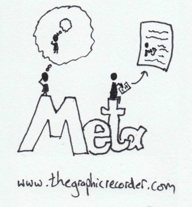 The graphic recorder meta word sketch