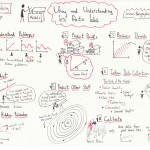 "These sketchnotes are from the ""Using and Understanding Data"" lecture from the free online Model Thinking course."