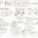 Model Thinking Sketch Notes: Using and Understanding Data