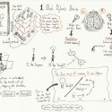 Sketch Notes: Jonah Lehrer on Bob Dylan&#8217;s Brain, and the Implications on Teaching and Learning