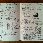 Starting a Visual Logbook