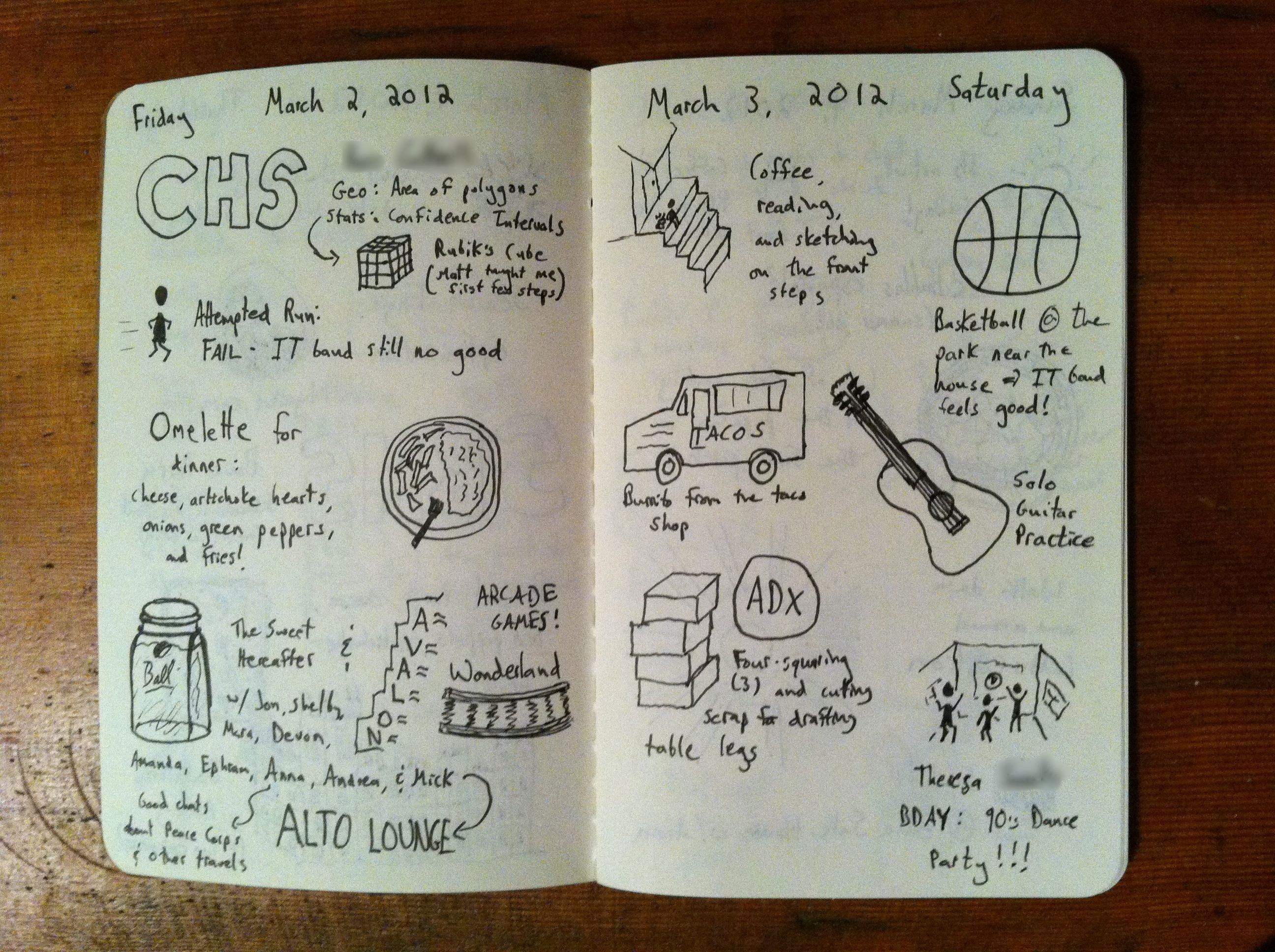 The graphic recorder visual logbook austin kleon