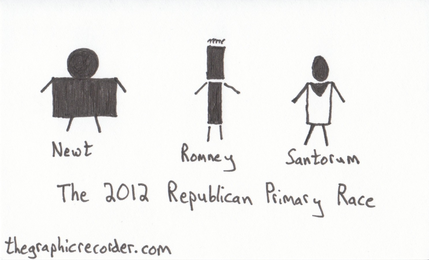Daily Stick Figure: The 2012 Republic Primary Race, Newt Gingrich, Mitt Romney, Rick Santorum