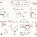 Model Thinking Sketch Notes: Using Models to Decide, Strategize, and Design