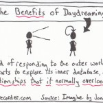 The Graphic Recorder Note Card Sketch Notes One Card One Concept - Benefits of Daydreaming Jonah Lehrer Imagine