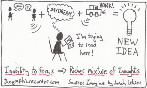 The Graphic Recorder Note Card Sketch Notes One Card One Concept - Inability to Focus Richer Mixture of Thoughts Jonah Lehrer Imagine
