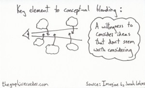 The Graphic Recorder Note Card Sketch Notes One Card One Concept - Key Element to Conceptual Blending Jonah Lehrer Imagin