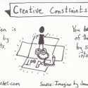 One Card One Concept: Creative Constraints