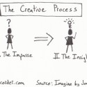 One Card One Concept: The Creative Process