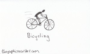 The Graphic Recorder - Note Card Sketch Notes - Visual Vocabulary - Bicycling