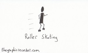 The Graphic Recorder - Note Card Sketch Notes - Visual Vocabulary - Roller Skating