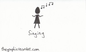 The Graphic Recorder - Note Card Sketch Notes - Visual Vocabulary - Singing