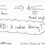 The graphic recorder note card sketch notes one card one concept - intense focus missed insights