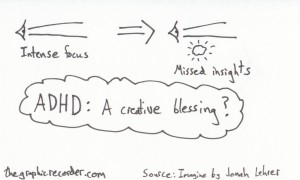 Note Card Sketch The Graphic Recorder Notes One Card One Concept - Intense Focus Missed Insights Jonah Lehrer Imagine