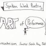 The graphic recorder note card sketch notes one card one concept - sarah kay spoken word poetry ted talk