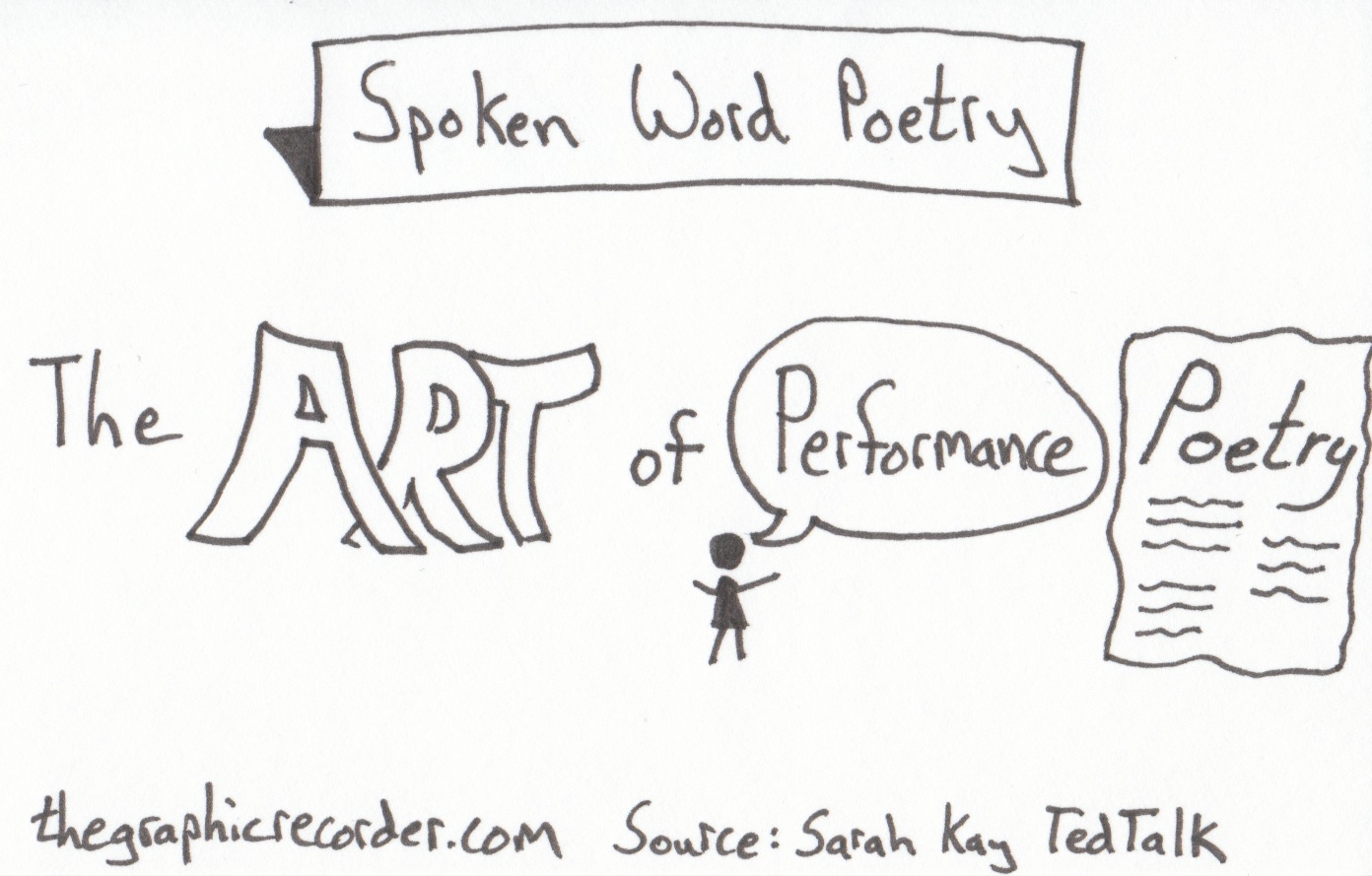spoken word 2006-2-23  orthographic traces for a spoken word the quality of the phonological traces differences in print and speech 27 and for both written and spoken words, the quality of cross-modal traces (if.