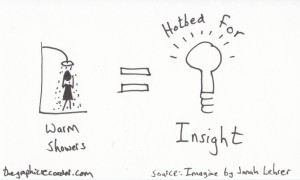 The Graphic Recorder Note Card Sketch Notes One Card One Concept - Warm Shower Insights Jonah Lehrer Imagine