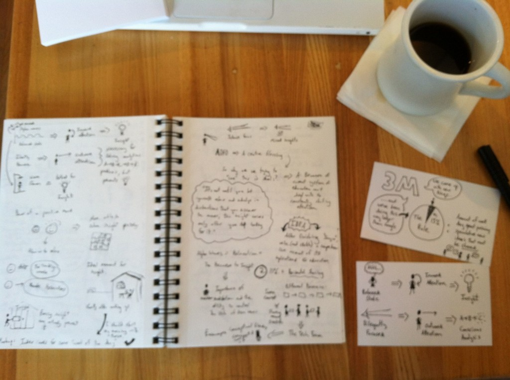 The Graphic Recorder - From Text to Sketchnotes - A How-To Guide for Novice Visual Note Takers