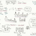 Sketchnotes from the 2012 Oregon NAME Conference: Freedom Rider David Dennis Keynote Address