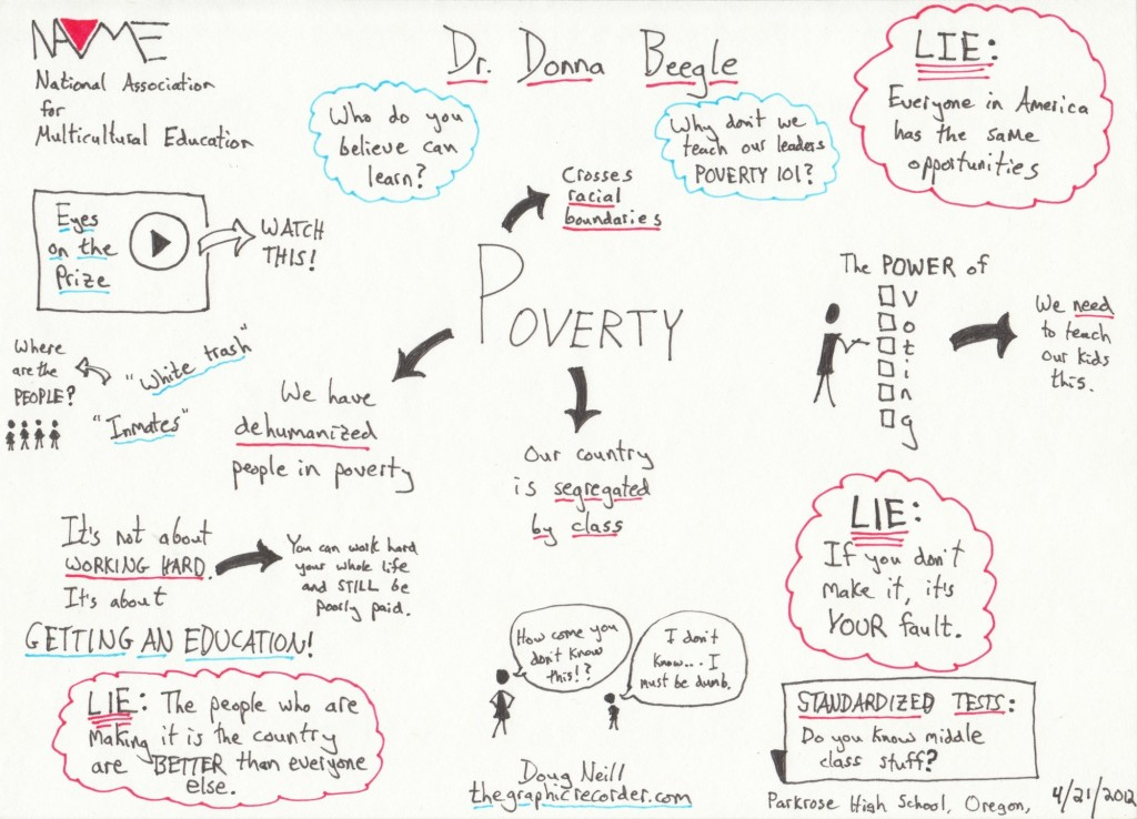 The Graphic Recorder - Doug Neill - Sketch Notes - Oregon NAME 2012 Conference - Poverty Expert Donna Beegle Keynote Address
