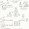 Sketchnotes from the 2012 Oregon NAME Conference: Building Student Engagement for Math and Science in a High-Poverty School