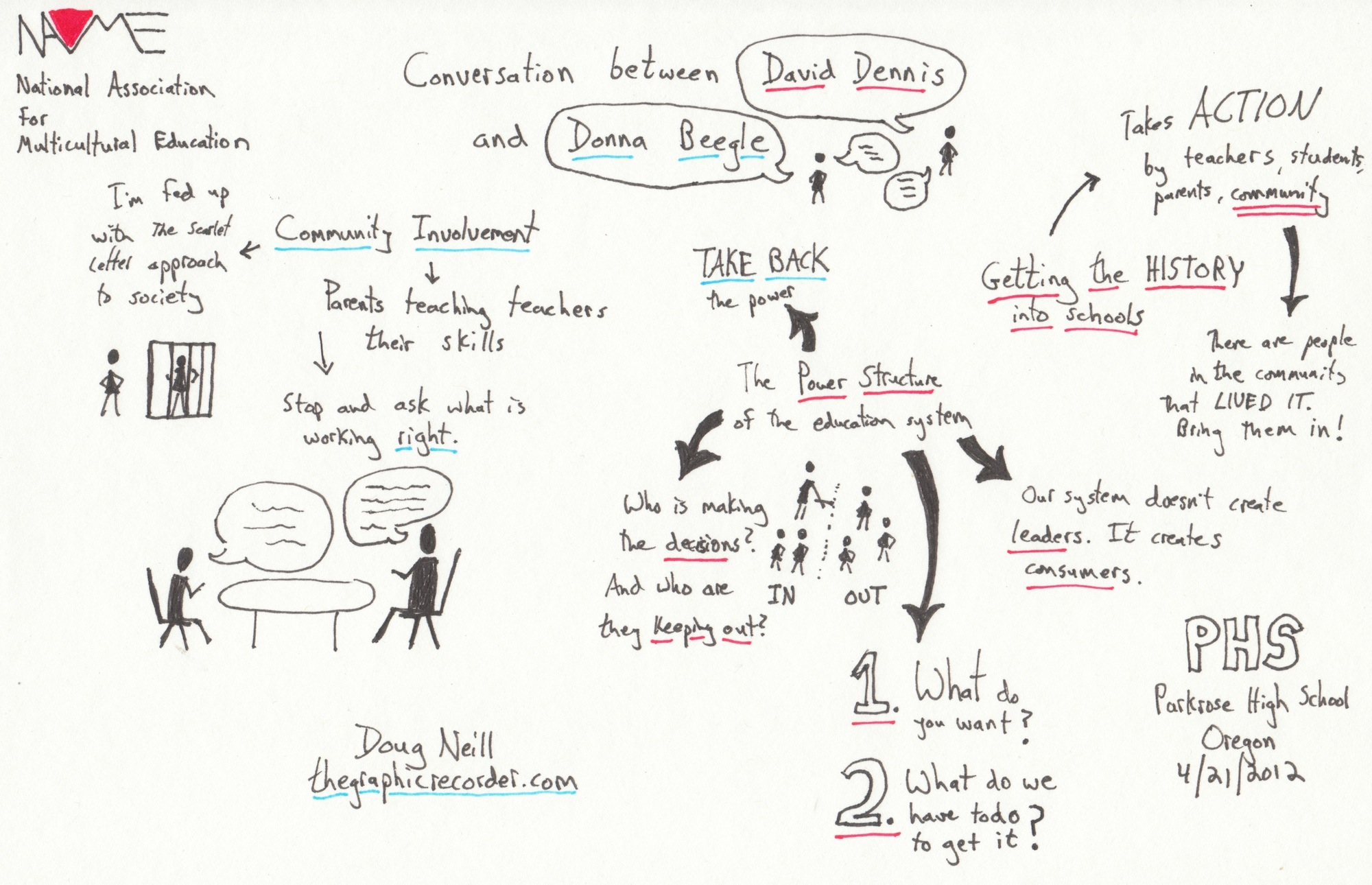The Graphic Recorder - Doug Neill - Sketch Notes - Oregon NAME Conference 2012 - Conversation between David Dennis and Donna Beegle