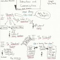 Sketchnotes from the 2012 Oregon NAME Conference: The Role of Culture in Interactions and Communication