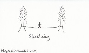 The graphic recorder stick figure sketch of a person slacklining