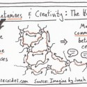The Unconcealing of Insightful Ideas: Sketched Concepts from Jonah Lehrer's Imagine