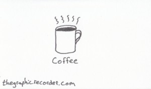 The Graphic Recorder - Visual Vocabulary - Delicious Drinks - Coffee