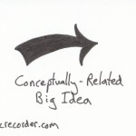 The Graphic Recorder - Visual Vocabulary - Arrows - Conceptually-Related Big Idea