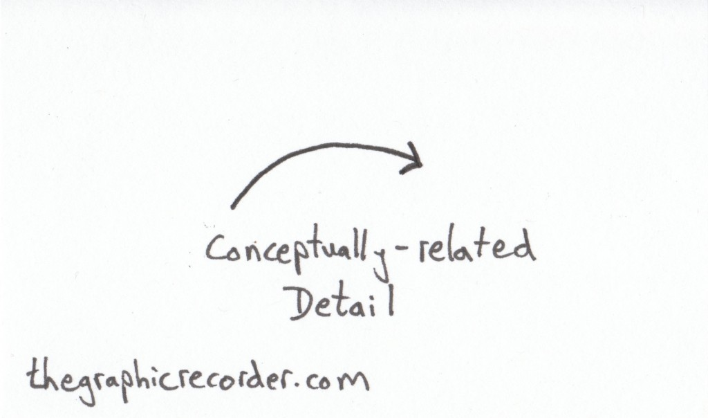 The Graphic Recorder - Visual Vocabulary - Arrows - Conceptually-Related Detail