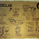 Real-Time Radiolab Graphic Recording: The Choices We Make