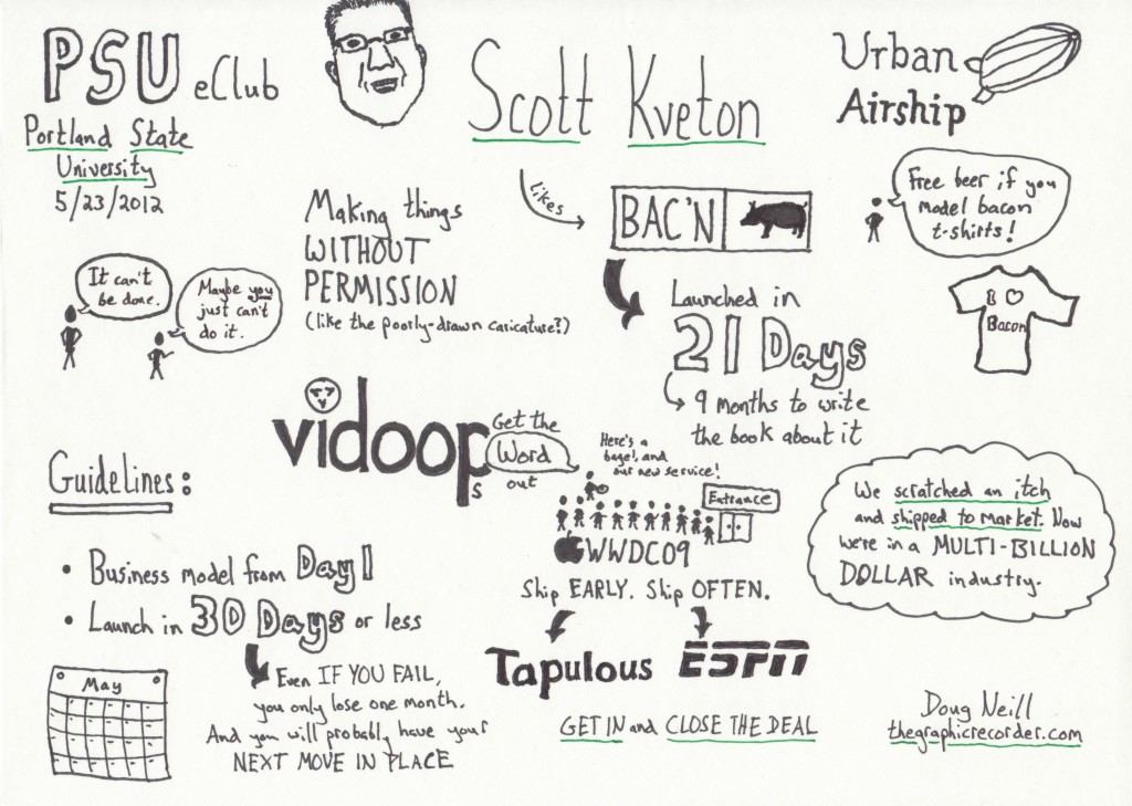The Graphic Recorder - Doug Neill - Scott Kveton Talks with Portland State University's Entrepreneurship Club