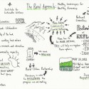 Sketchnotes from Portland State University&#8217;s Rural-Urban Connections Seminar on Conservation
