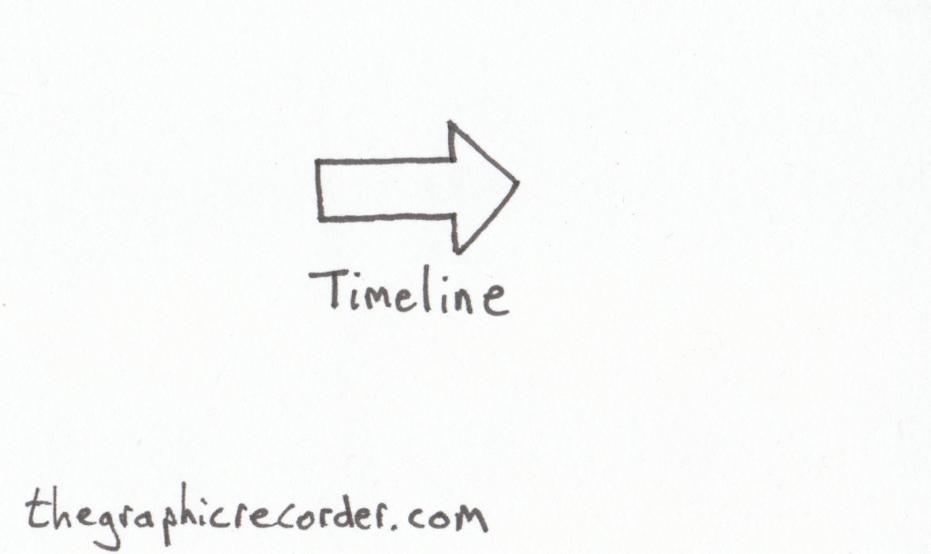 The Graphic Recorder - Visual Vocabulary - Arrows - Timeline