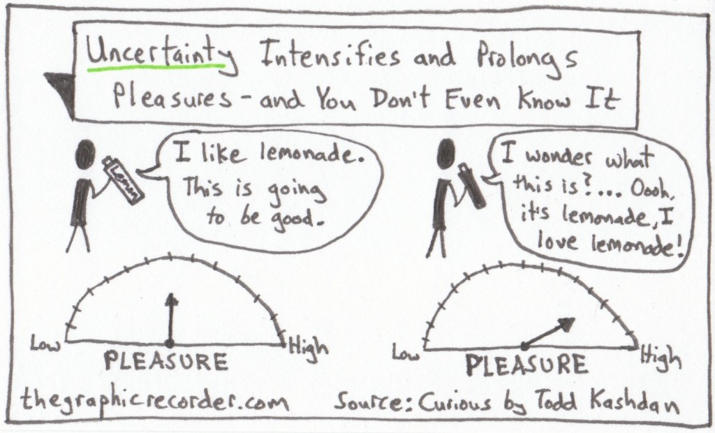 The Graphic Recorder - One Card One Concept - Uncertainty Intensifies and Prolongs Pleasure - Curious? - Todd Kashdan