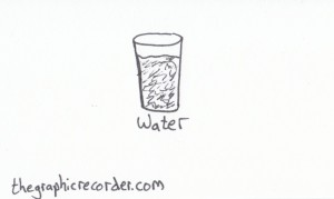 The Graphic Recorder - Visual Vocabulary - Delicious Drinks - Water