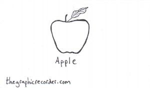 The Graphic Recorder - Visual Vocabulary - Fruit - Apple
