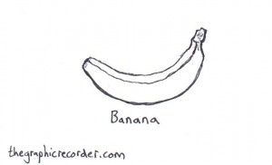 The Graphic Recorder - Visual Vocabulary - Fruit - Banana