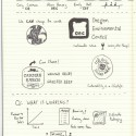 Sketchnotes from the Final Rural-Urban Connections Seminar – Farming 2.0: Modern Innovation for Sustainability
