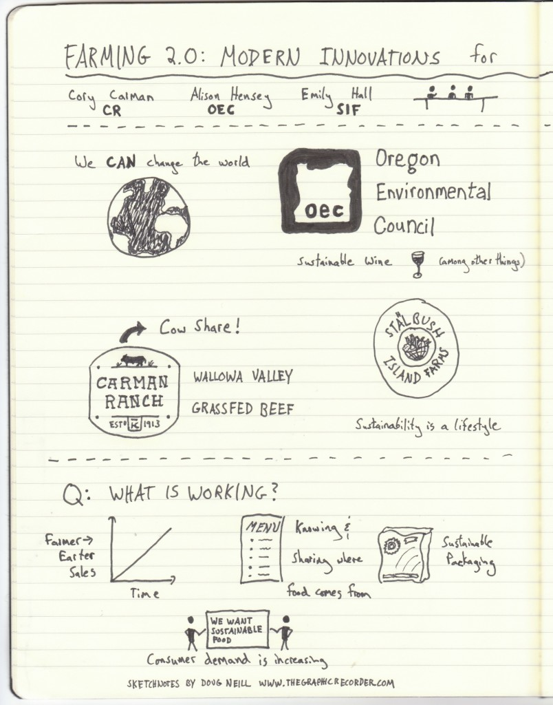 The Graphic Recorder - Doug Neill - Solutions Seminar - Rural-Urban Connections - Farming 2.0 - Modern Innovations for Sustainability (1) - Portland State University - Carman Ranch - Cory Carman - Oregon Environmental Council - Alison Hensey - Stahlbush Island Farms - Emily Hall