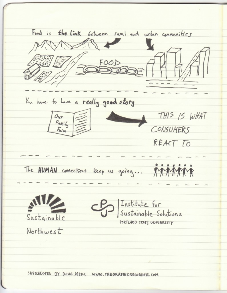The Graphic Recorder - Doug Neill - Farming 2.0 - Modern Innovations for Sustainability (3) - Portland State University - Solutions Seminar - Rural-Urban Connections - Carman Ranch - Cory Carman - Alison Hensey - Oregon Environmental Council - Emily Hall - Stahlbush Island Farms