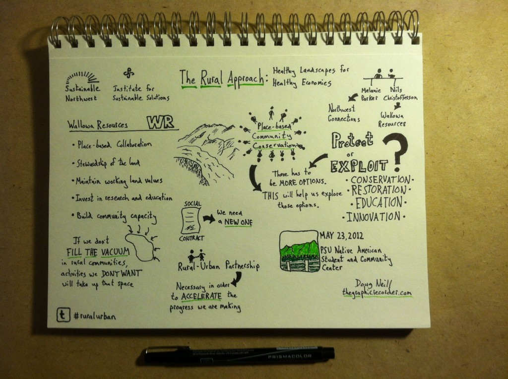 The Graphic Recorder - Doug Neill - The Value of Varying the Medium - A Progression of Sketchnoting Techniques