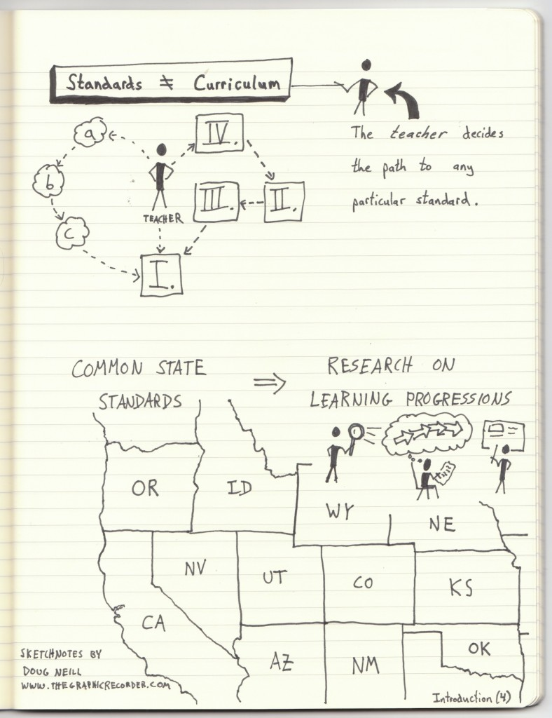 The Graphic Recorder - Doug Neill - Sketchnotes of the Introduction to the Common Core State Standards for Mathematics - Education