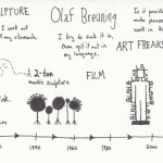 The Graphic Recorder Sketchnotes - Doug Neill - Olaf Breuning Previews Home 3 at Fifth Ave Cinemas - Portland State University