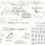 The Graphic Recorder Sketchnotes - Doug Neill - Sir Michael Berry - Making Light of Mathematics - Portland State University - Physics