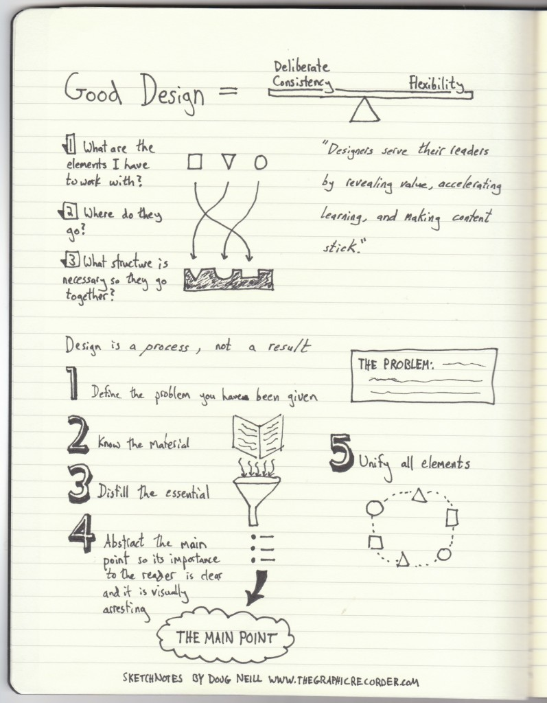 The Graphic Recorder - Doug Neill Sketchnotes - The Elements of Graphic Design - Preface (2) - Alex W. White
